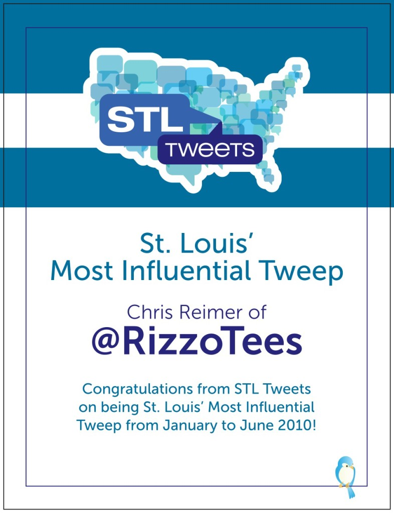 Rizzo Tees Most Influential Twitter User
